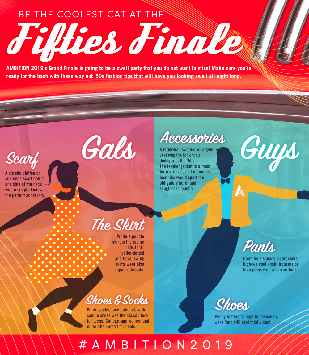 Infographic: Be the Coolest Cat at the Fifties Finale