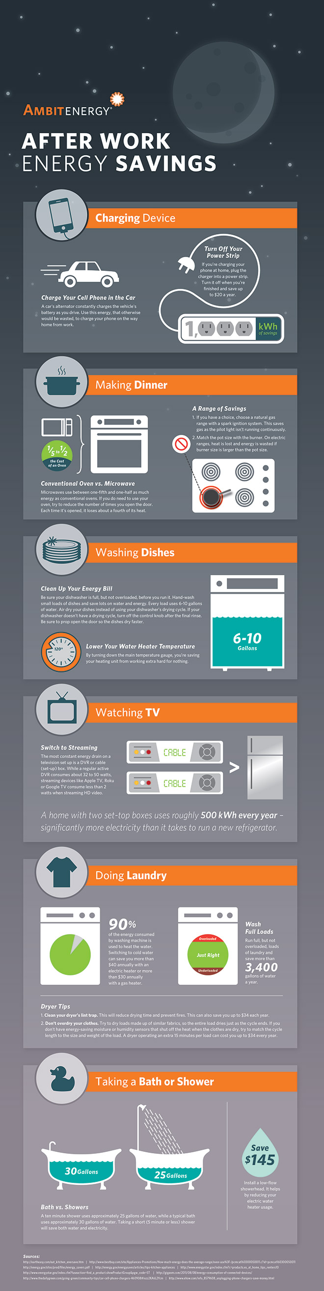 Infographic: Save More with After Work Energy Savings Tips