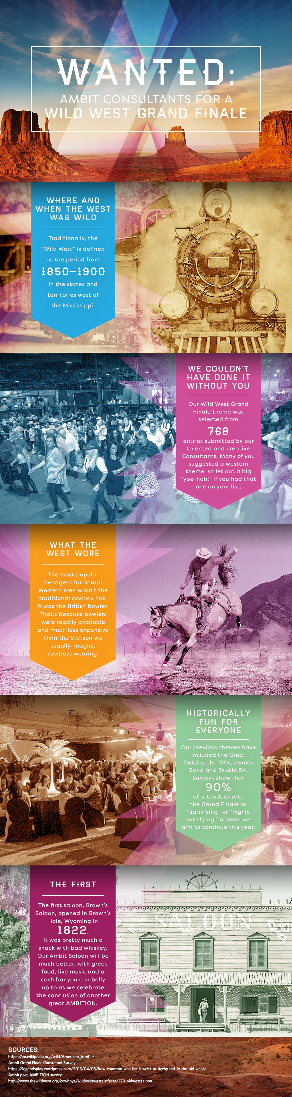 Infographic: Wanted: Ambit Consultants for a Wild West Grand Finale