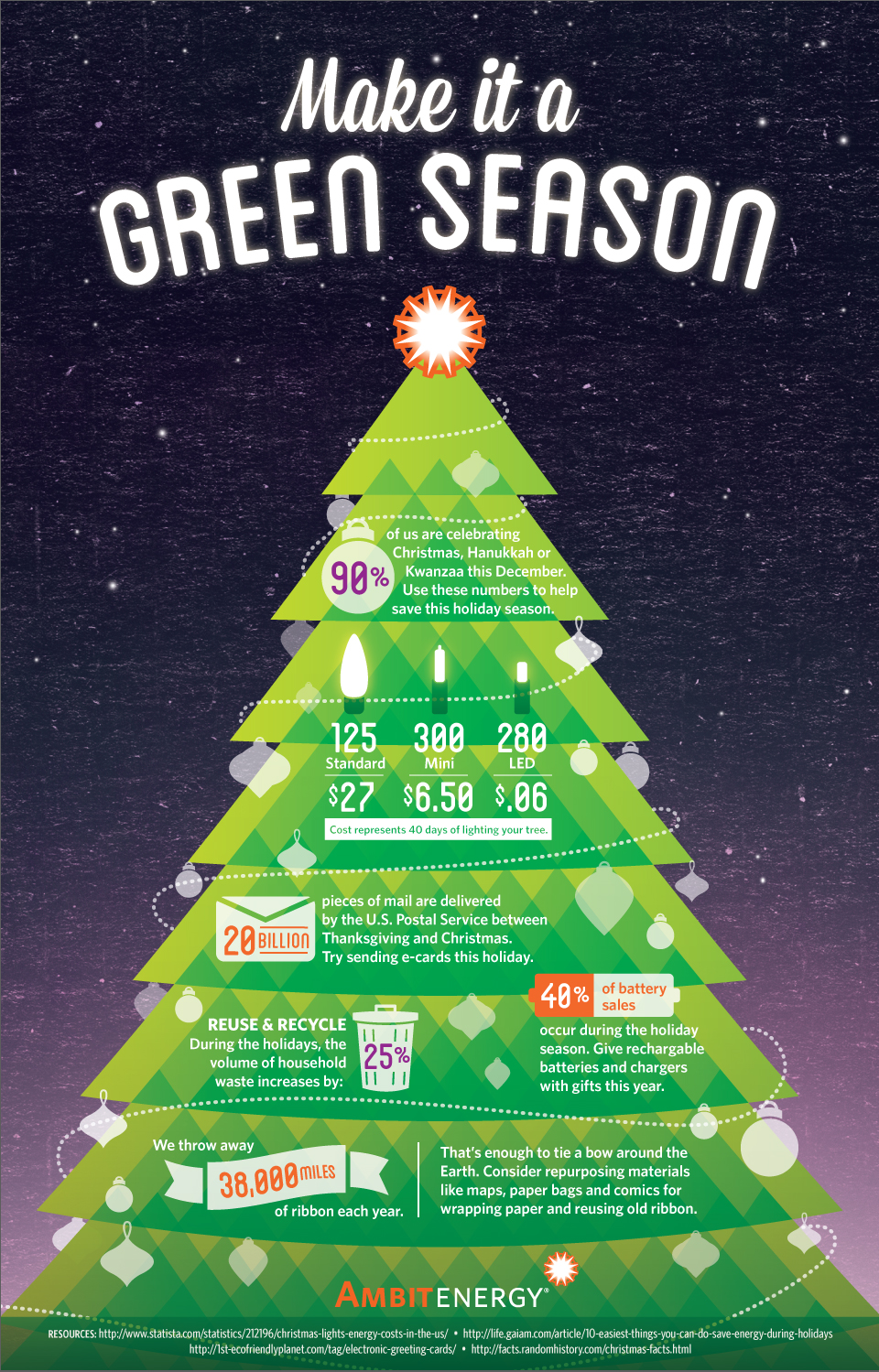 Infographic: Make it a Green Season with Spirited Holiday Savings
