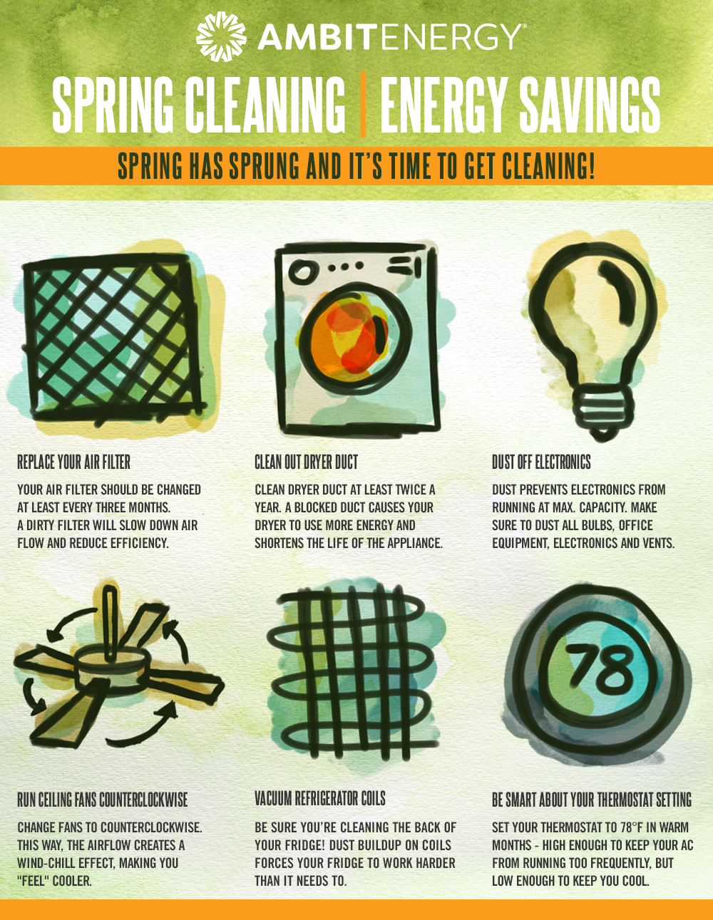 Infographic: Spring Cleaning, Energy Savings