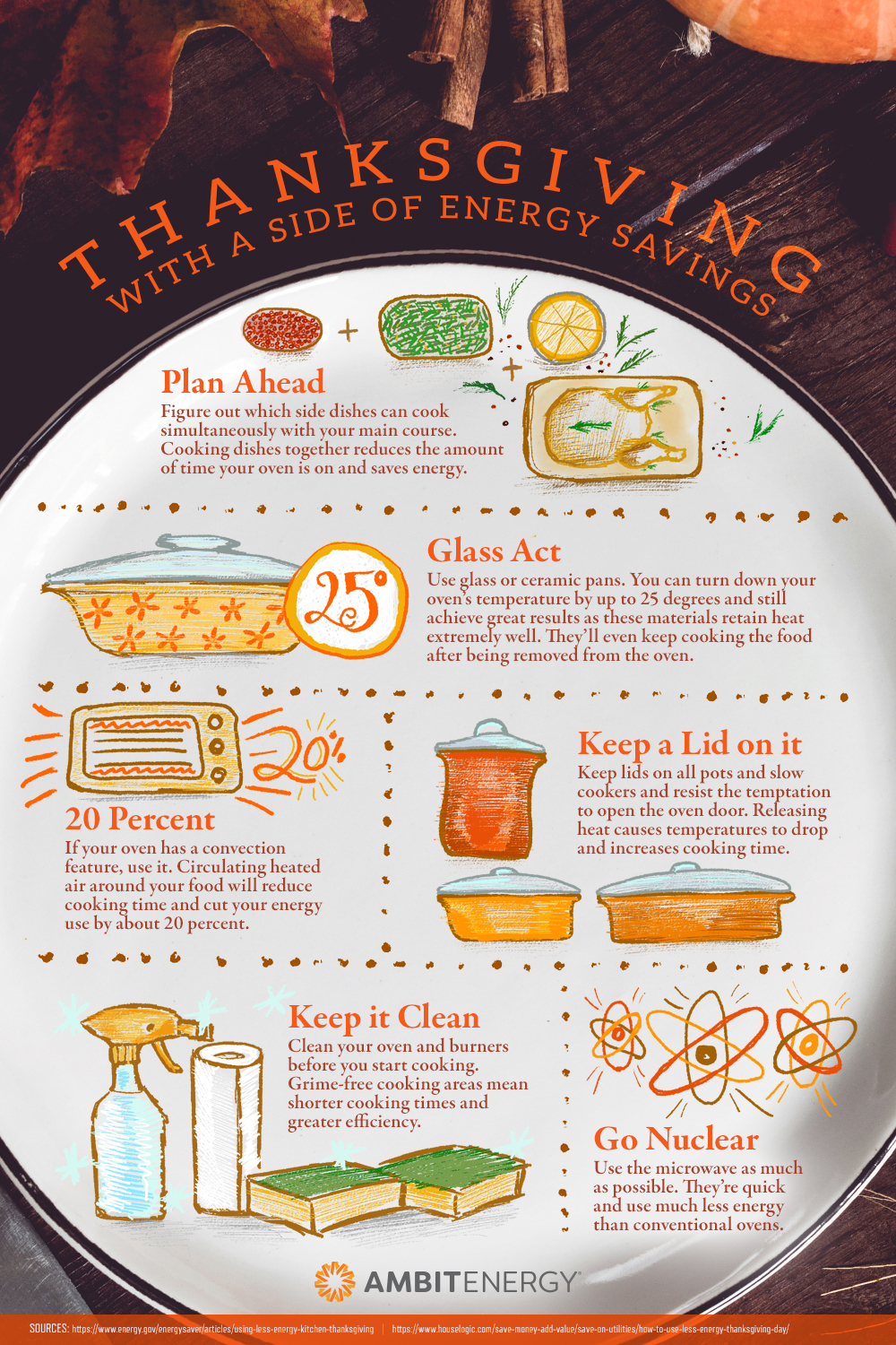Infographic: Thanksgiving with a Side of Energy Savings