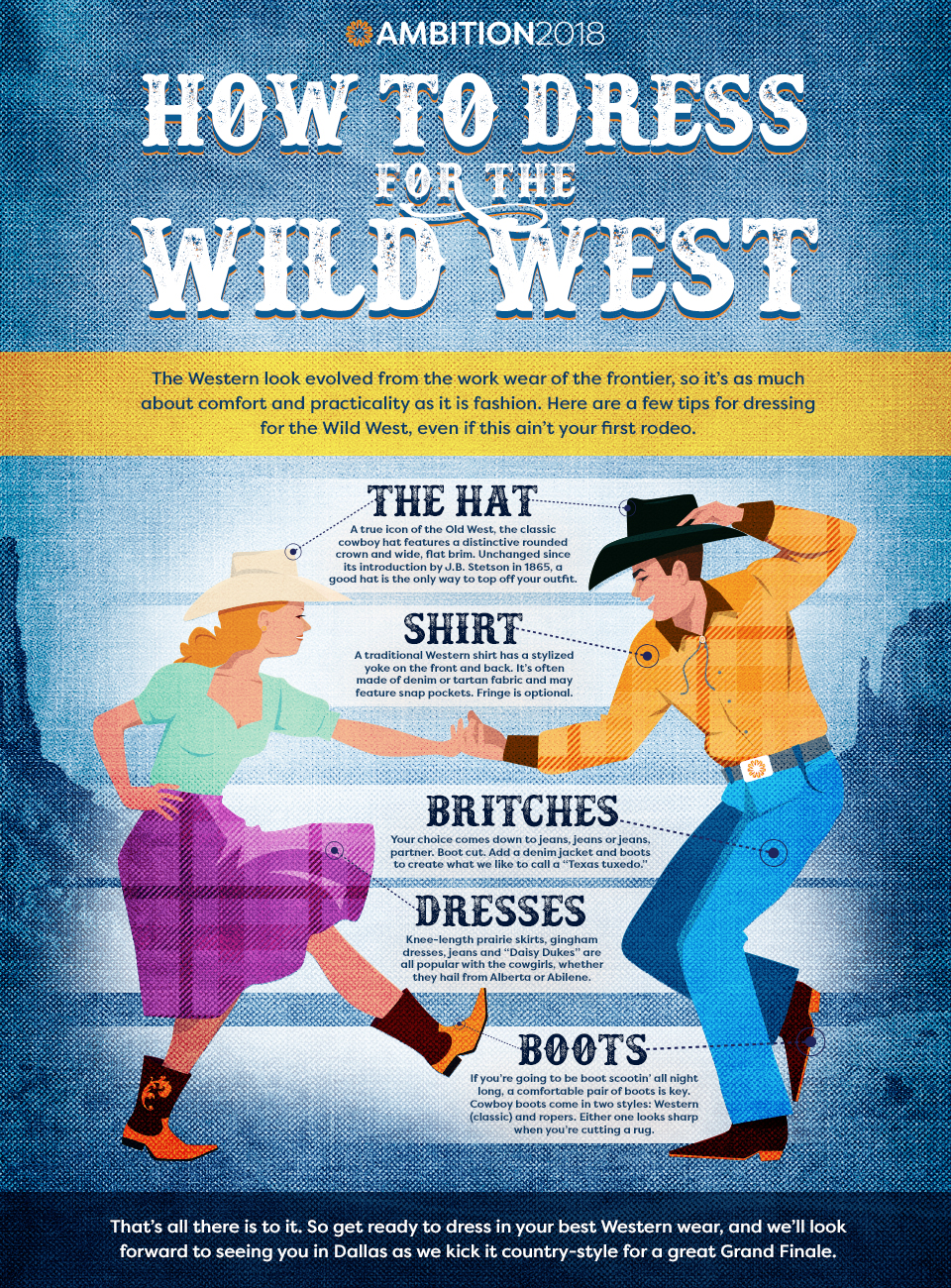 Infographic: How to be the Best Dressed in the Wild West