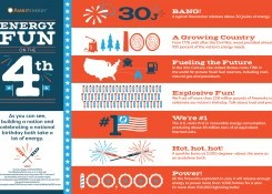 Energy Fun Facts for the Fourth of July (Infographic)