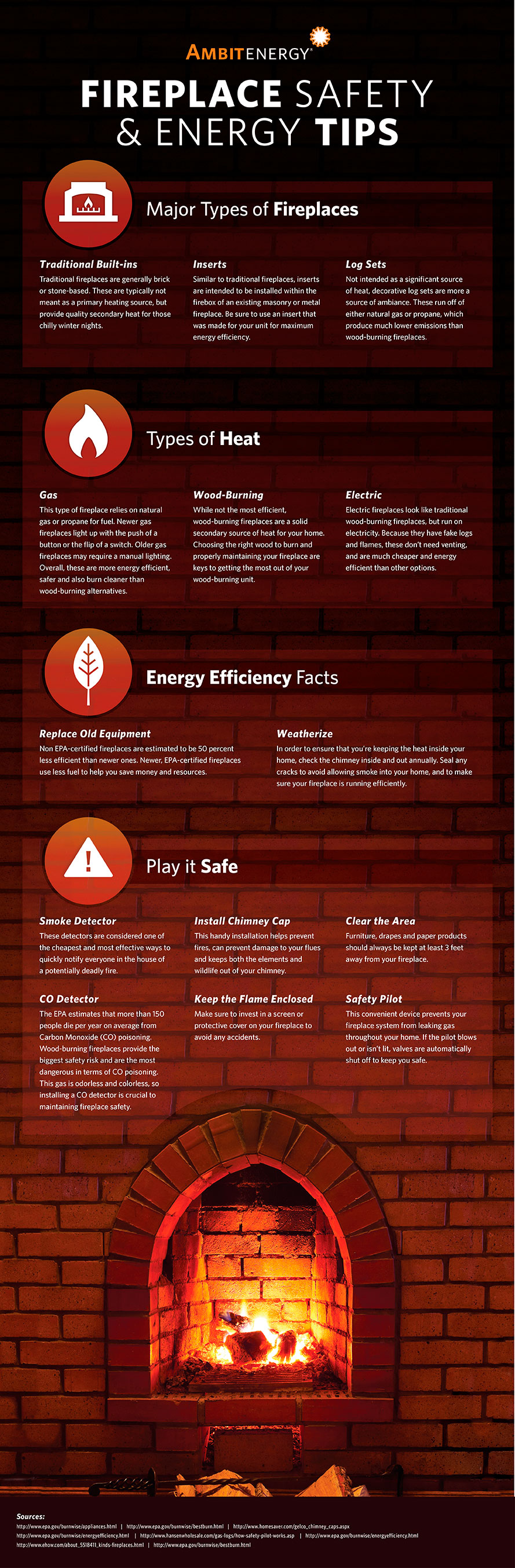 Infographic: Home Efficiency Tips: Get the Most Out of Your Fireplace